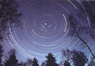 Stars. Rotation of the earth