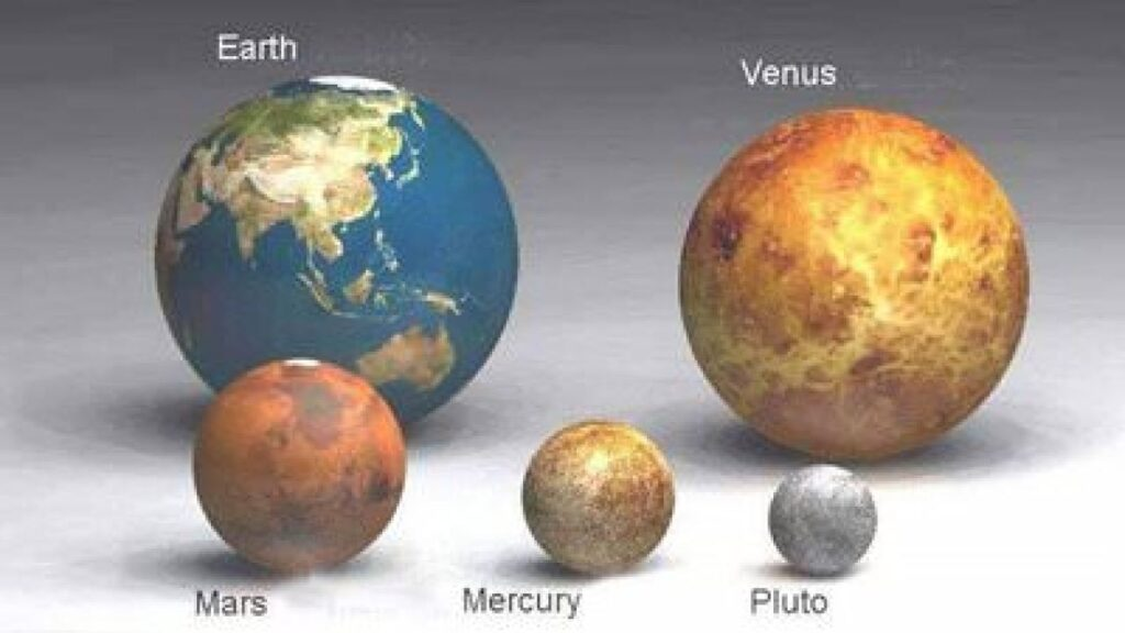 Planets size