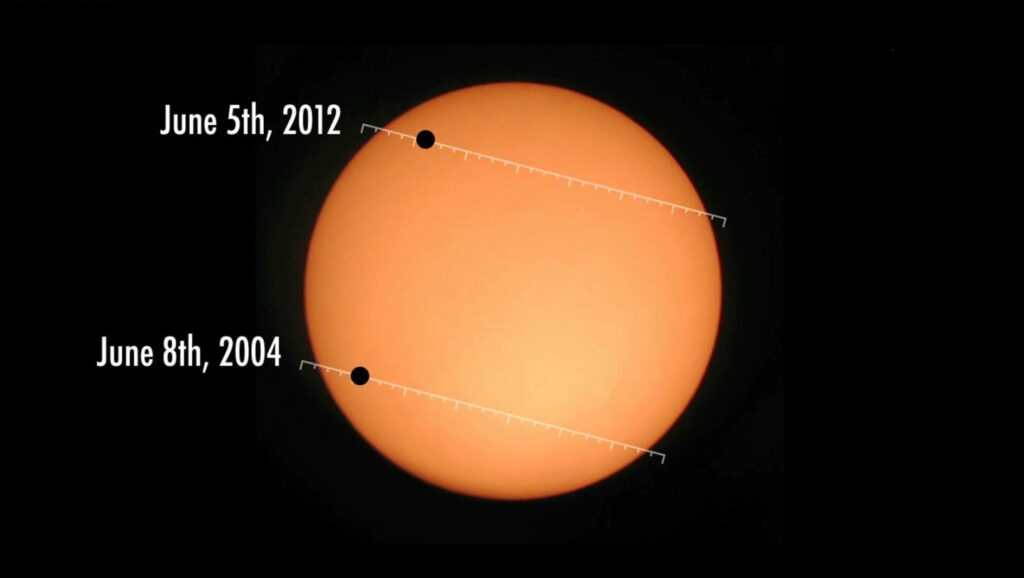 Venus sola paths