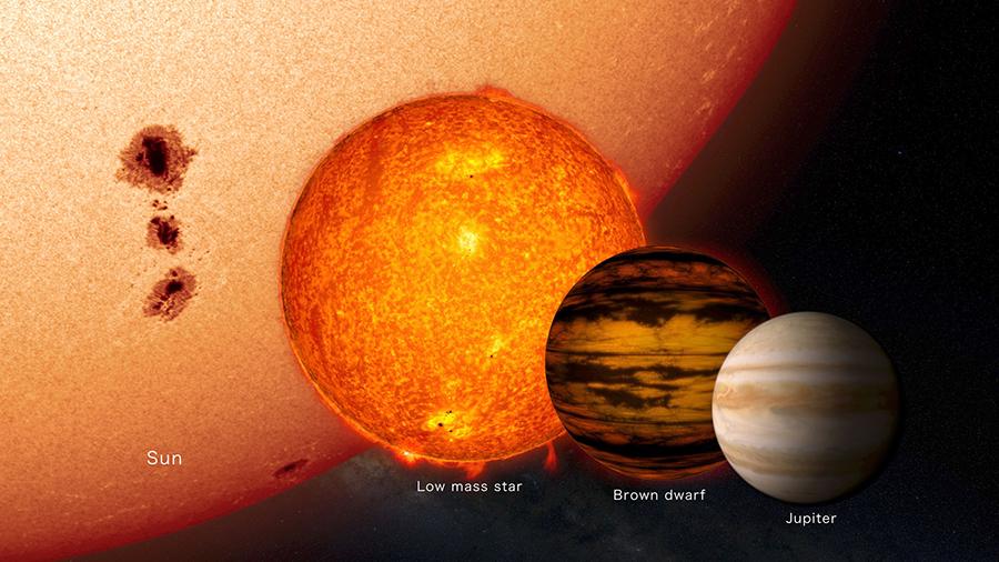 Brown Dwarf. Dwarf stars
