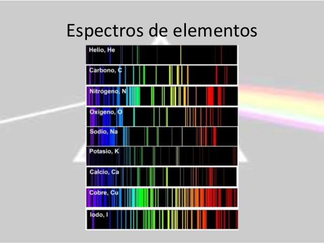 spectrums. Dwarf stars