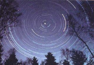 Estrellas movimiento Rotación de la Tierra