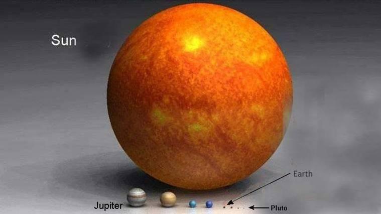 Sol planetas