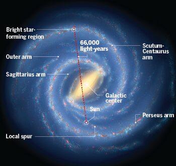 Vía Láctea en donde está el planeta tierra