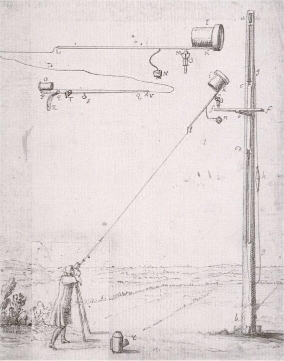 Telescopio de Huygens astrónomo holandés