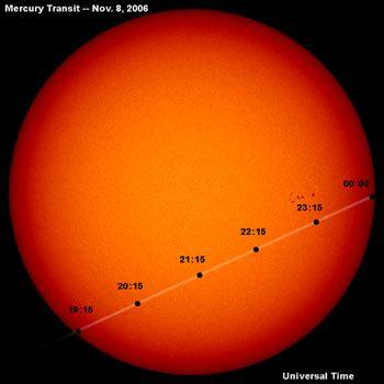 Tránsito. Mercurio planeta cercano al Sol