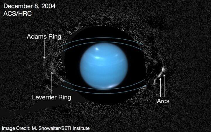 Neptuno anillos