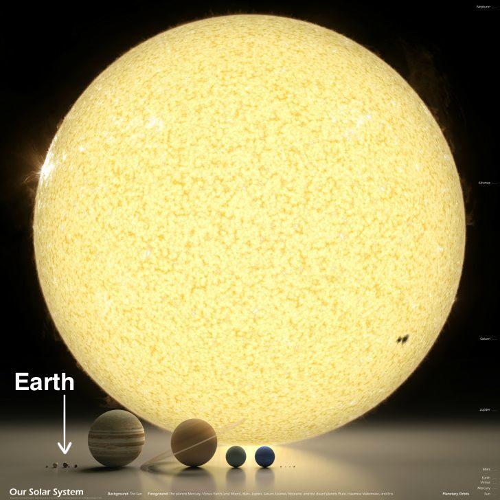 Sol y planetas del sistema solar