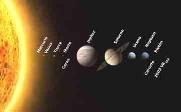 Planetas del Sol. Saturno el planeta de los anillos