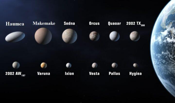 Plutoides. Plutón es un planeta enano