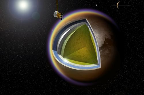 Titán interior