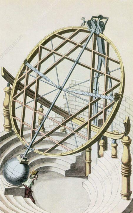 Esfera propiedad de  Tycho Brahe astrónomo