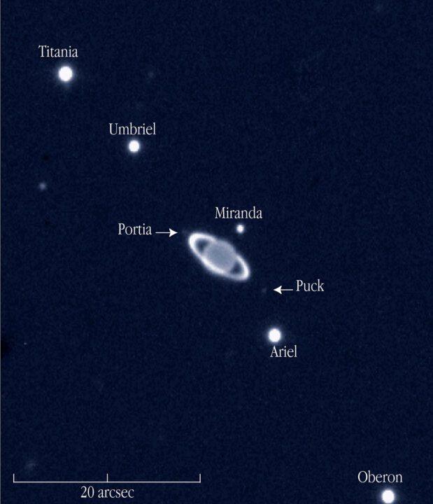 Urano lunas