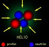el átomo de Helio