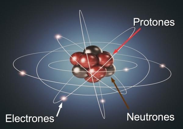 Los átomos protones