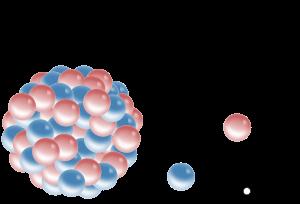 Los neutrinos