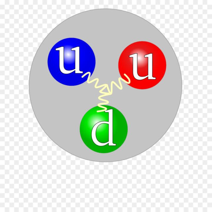 los protones
