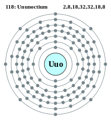 atoms 118
