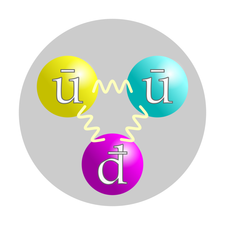 the protons antiprotons
